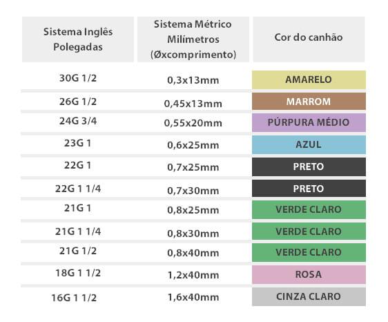 Tabela-Agulha-BD.jpg